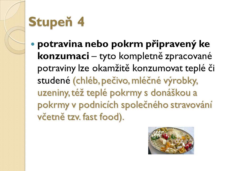 Stupeň 4 (chléb, pečivo, mléčné výrobky, uzeniny, též teplé pokrmy s donáškou a pokrmy v podnicích společného stravování včetně tzv. fast food). potra