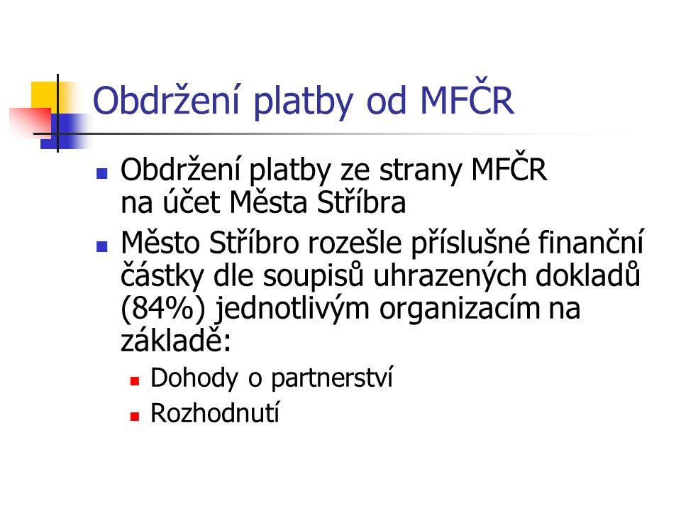 Obdržení platby od MFČR Obdržení platby ze strany MFČR na účet Města Stříbra Město Stříbro rozešle příslušné finanční částky dle soupisů uhrazených dokladů (84%) jednotlivým organizacím na základě: Dohody o partnerství Rozhodnutí