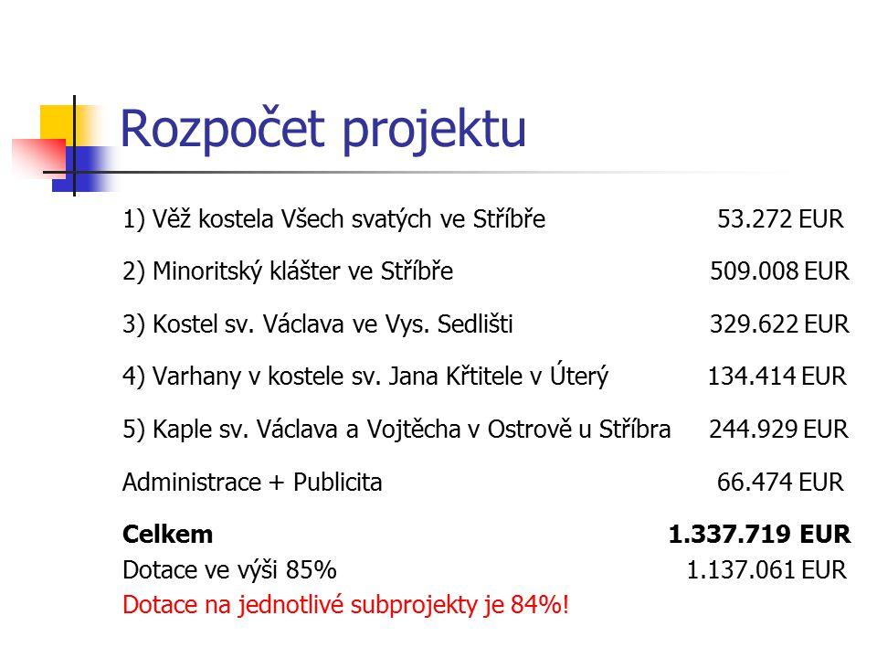 Rozpočet projektu 1) Věž kostela Všech svatých ve Stříbře 53.272 EUR 2) Minoritský klášter ve Stříbře 509.008 EUR 3) Kostel sv.