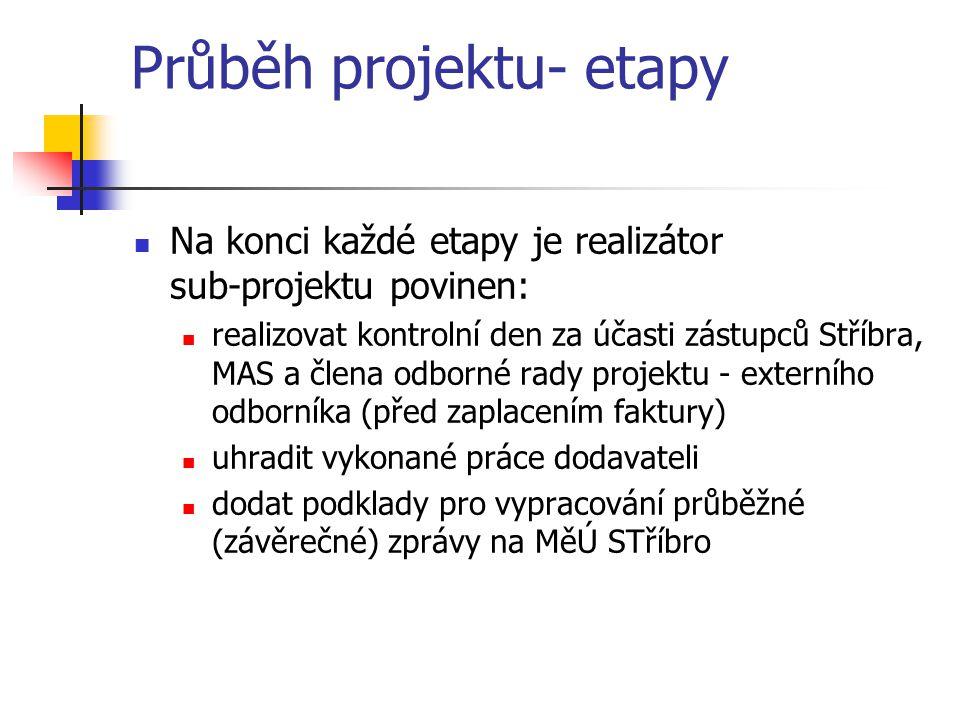 Průběh projektu- etapy Na konci každé etapy je realizátor sub-projektu povinen: realizovat kontrolní den za účasti zástupců Stříbra, MAS a člena odborné rady projektu - externího odborníka (před zaplacením faktury) uhradit vykonané práce dodavateli dodat podklady pro vypracování průběžné (závěrečné) zprávy na MěÚ STříbro