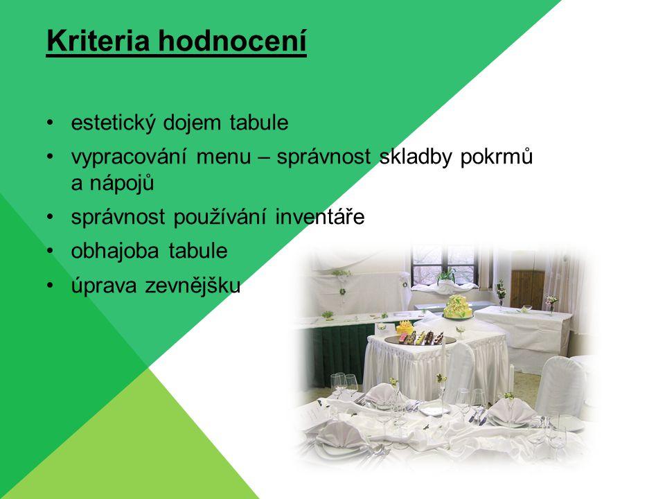 Kriteria hodnocení estetický dojem tabule vypracování menu – správnost skladby pokrmů a nápojů správnost používání inventáře obhajoba tabule úprava zevnějšku