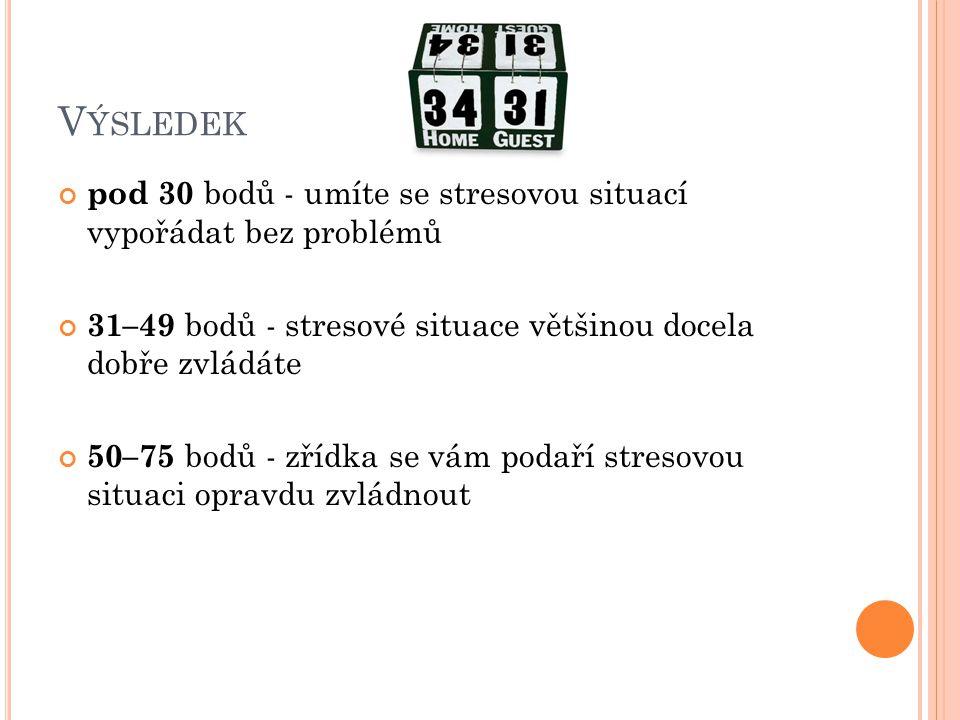 V ÝSLEDEK pod 30 bodů - umíte se stresovou situací vypořádat bez problémů 31–49 bodů - stresové situace většinou docela dobře zvládáte 50–75 bodů - zř