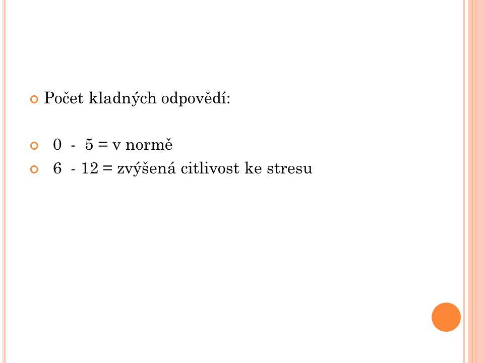 Počet kladných odpovědí: 0 - 5 = v normě 6 - 12 = zvýšená citlivost ke stresu