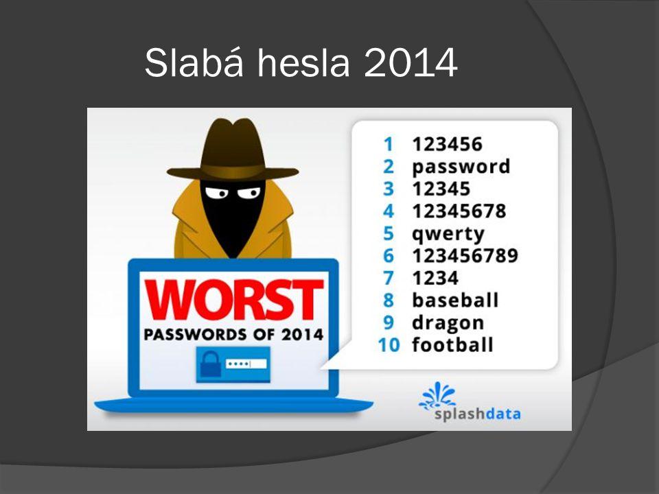 Slabá hesla 2014