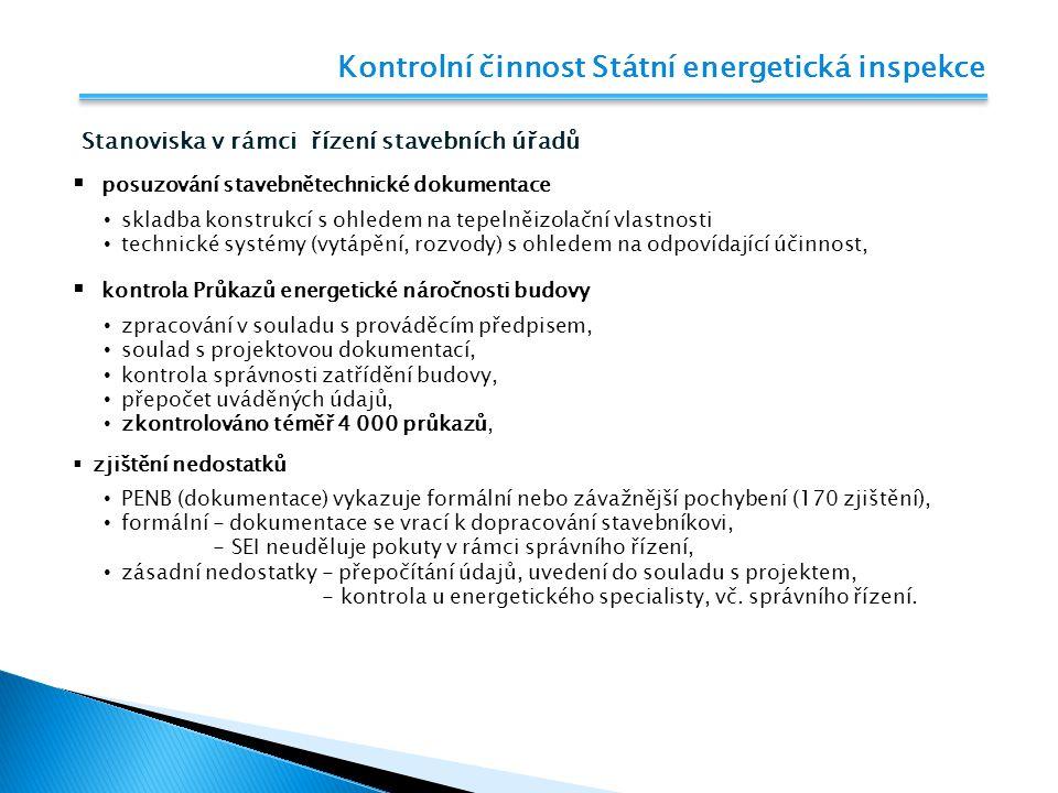 Kontrolní činnost Státní energetická inspekce Stanoviska v rámci řízení stavebních úřadů  posuzování stavebnětechnické dokumentace skladba konstrukcí