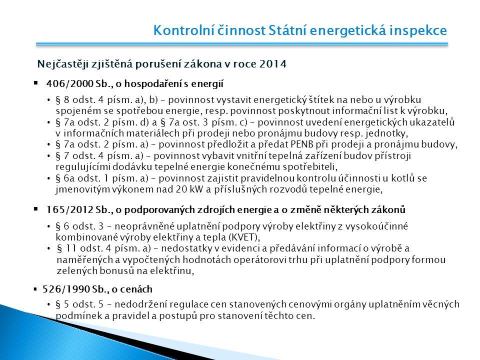 Kontrolní činnost Státní energetická inspekce Nejčastěji zjištěná porušení zákona v roce 2014  406/2000 Sb., o hospodaření s energií § 8 odst. 4 písm