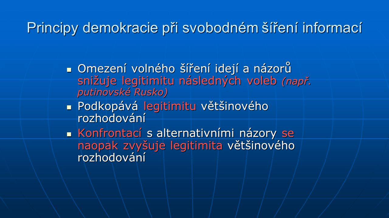 Principy demokracie při svobodném šíření informací Omezení volného šíření idejí a názorů snižuje legitimitu následných voleb (např. putinovské Rusko)