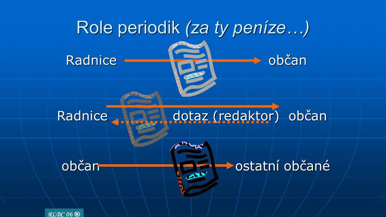 Role periodik (za ty peníze…) Radniceobčan Radnicedotaz (redaktor)občan občanostatní občané RLBC 06 ®