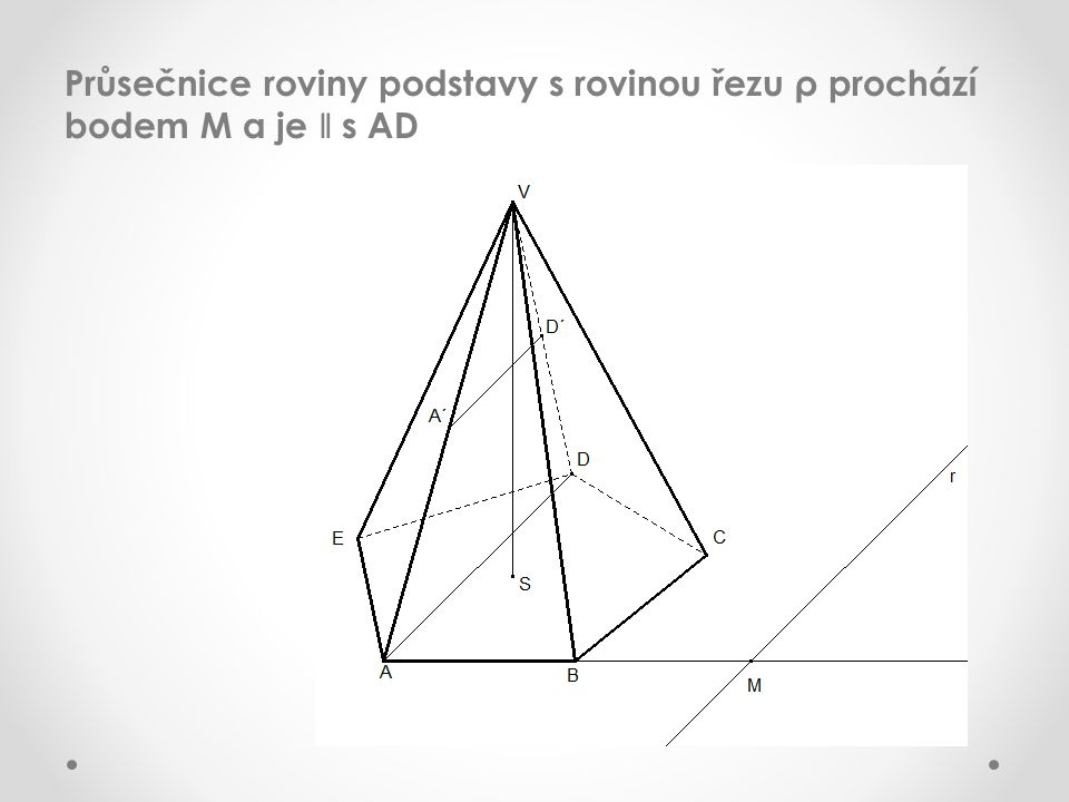 Odpovídající si přímky se protínají na průsečnici r