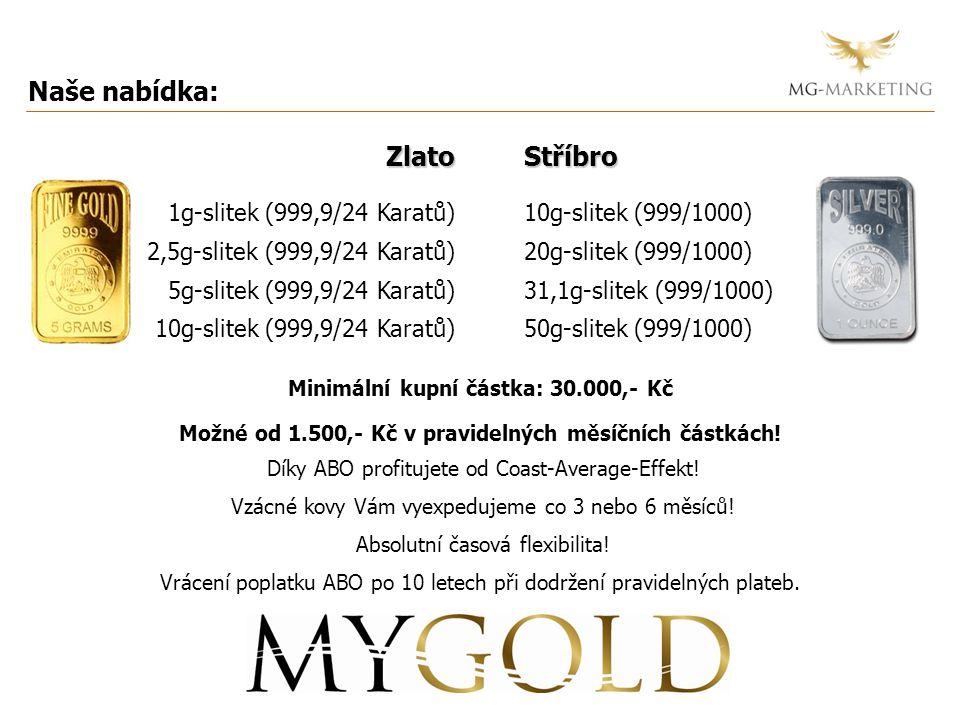 Naše nabídka: Minimální kupní částka: 30.000,- KčStříbro 10g-slitek (999/1000) 20g-slitek (999/1000) 31,1g-slitek (999/1000) 50g-slitek (999/1000)Zlato 1g-slitek (999,9/24 Karatů) 2,5g-slitek (999,9/24 Karatů) 5g-slitek (999,9/24 Karatů) 10g-slitek (999,9/24 Karatů) Možné od 1.500,- Kč v pravidelných měsíčních částkách.