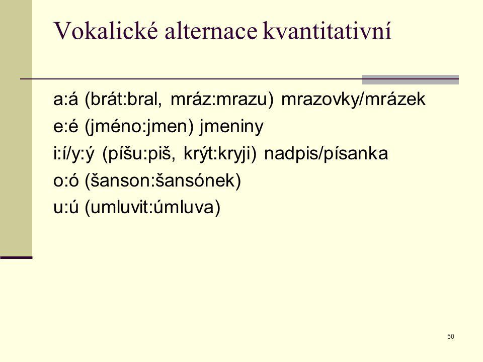 50 Vokalické alternace kvantitativní a:á (brát:bral, mráz:mrazu) mrazovky/mrázek e:é (jméno:jmen) jmeniny i:í/y:ý (píšu:piš, krýt:kryji) nadpis/písank