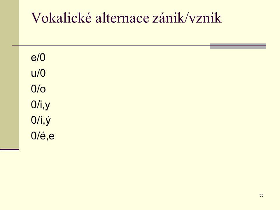 55 Vokalické alternace zánik/vznik e/0 u/0 0/o 0/i,y 0/í,ý 0/é,e