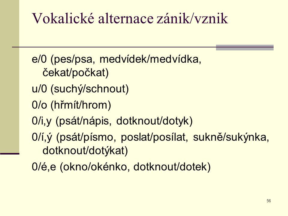 56 Vokalické alternace zánik/vznik e/0 (pes/psa, medvídek/medvídka, čekat/počkat) u/0 (suchý/schnout) 0/o (hřmít/hrom) 0/i,y (psát/nápis, dotknout/dot