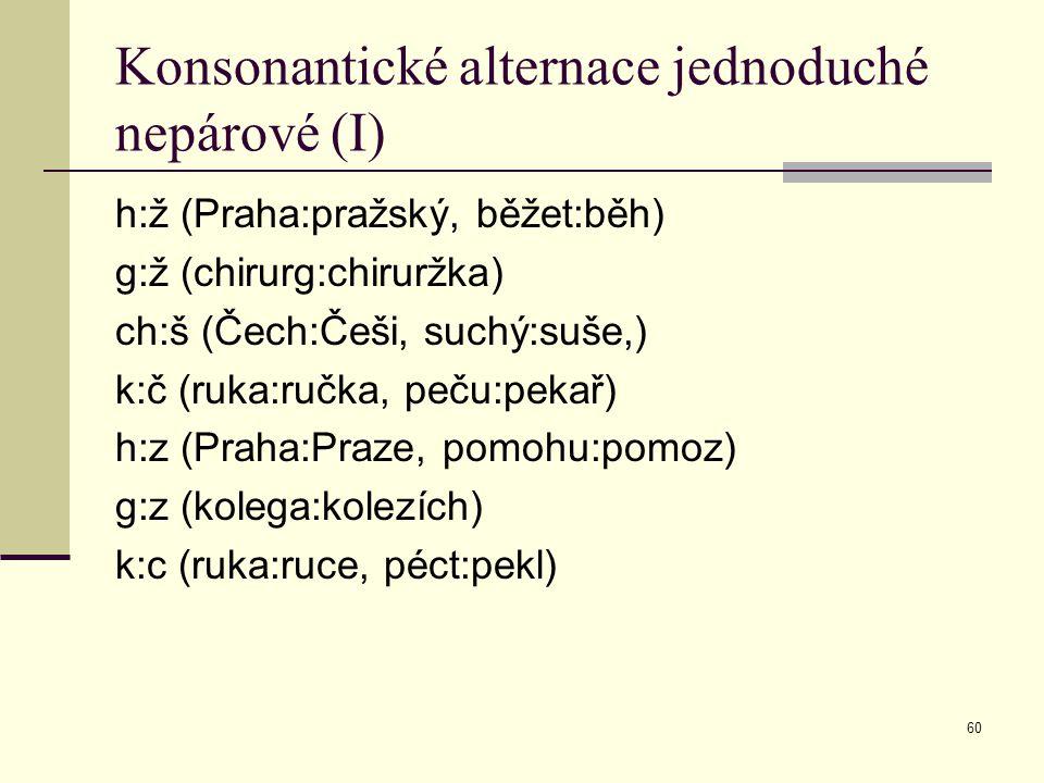 60 Konsonantické alternace jednoduché nepárové (I) h:ž (Praha:pražský, běžet:běh) g:ž (chirurg:chiruržka) ch:š (Čech:Češi, suchý:suše,) k:č (ruka:ručk