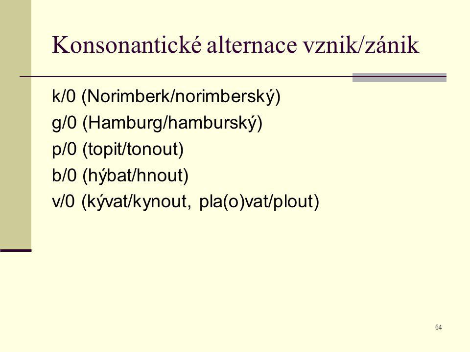64 Konsonantické alternace vznik/zánik k/0 (Norimberk/norimberský) g/0 (Hamburg/hamburský) p/0 (topit/tonout) b/0 (hýbat/hnout) v/0 (kývat/kynout, pla
