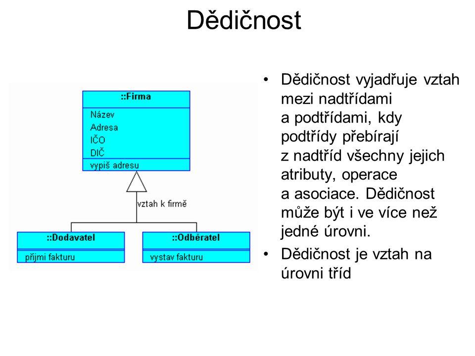 Agregace Agregace je koncept, který je používán pro modelování vztahu mezi objekty typu je částí .