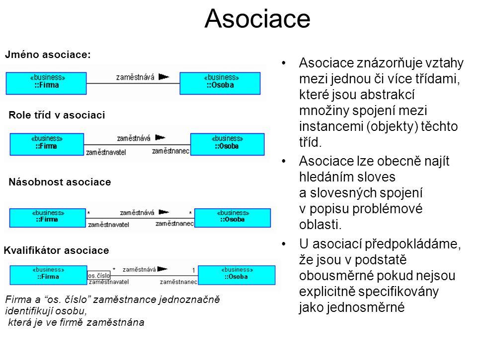 Asociace Asociace znázorňuje vztahy mezi jednou či více třídami, které jsou abstrakcí množiny spojení mezi instancemi (objekty) těchto tříd. Asociace