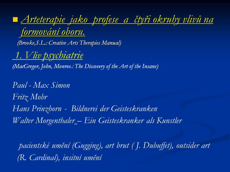 psychoanalýzy a hlubinné psychologie 2.