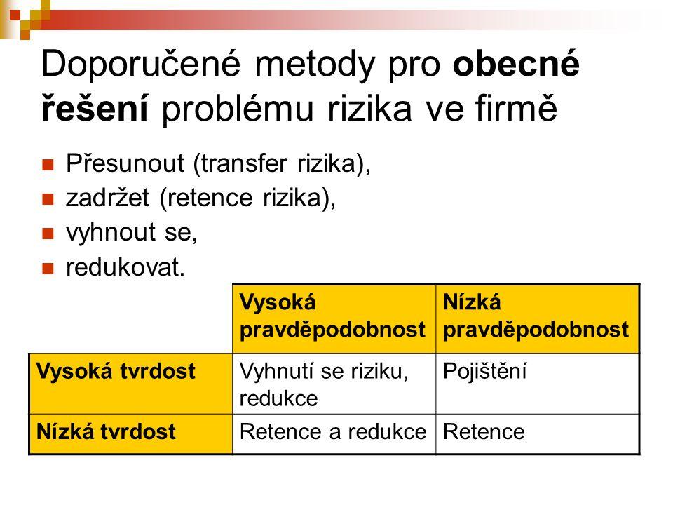 Doporučené metody pro obecné řešení problému rizika ve firmě Přesunout (transfer rizika), zadržet (retence rizika), vyhnout se, redukovat. Vysoká prav