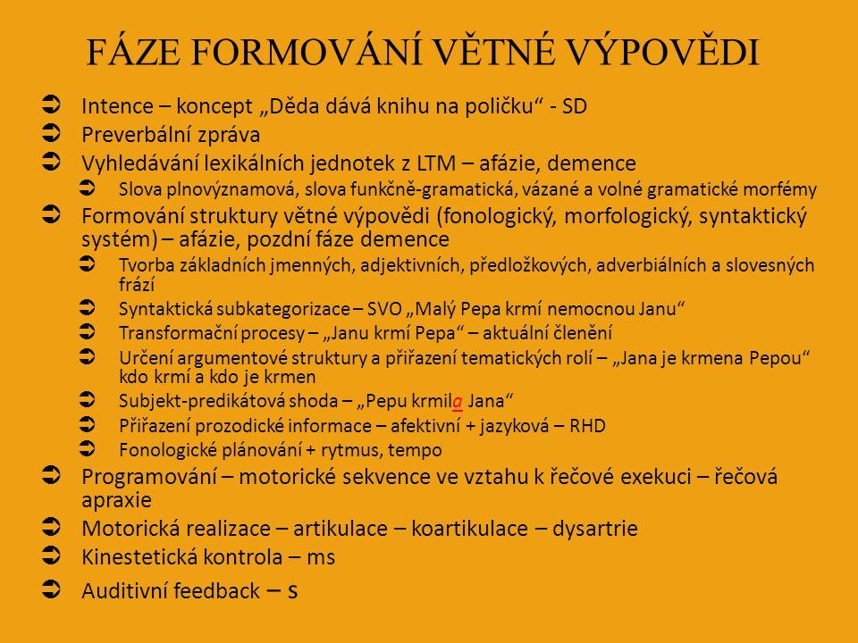 """FÁZE FORMOVÁNÍ VĚTNÉ VÝPOVĚDI  Intence – koncept """"Děda dává knihu na poličku - SD  Preverbální zpráva  Vyhledávání lexikálních jednotek z LTM – afázie, demence  Slova plnovýznamová, slova funkčně-gramatická, vázané a volné gramatické morfémy  Formování struktury větné výpovědi (fonologický, morfologický, syntaktický systém) – afázie, pozdní fáze demence  Tvorba základních jmenných, adjektivních, předložkových, adverbiálních a slovesných frází  Syntaktická subkategorizace – SVO """"Malý Pepa krmí nemocnou Janu  Transformační procesy – """"Janu krmí Pepa – aktuální členění  Určení argumentové struktury a přiřazení tematických rolí – """"Jana je krmena Pepou kdo krmí a kdo je krmen  Subjekt-predikátová shoda – """"Pepu krmila Jana  Přiřazení prozodické informace – afektivní + jazyková – RHD  Fonologické plánování + rytmus, tempo  Programování – motorické sekvence ve vztahu k řečové exekuci – řečová apraxie  Motorická realizace – artikulace – koartikulace – dysartrie  Kinestetická kontrola – ms  Auditivní feedback – s"""