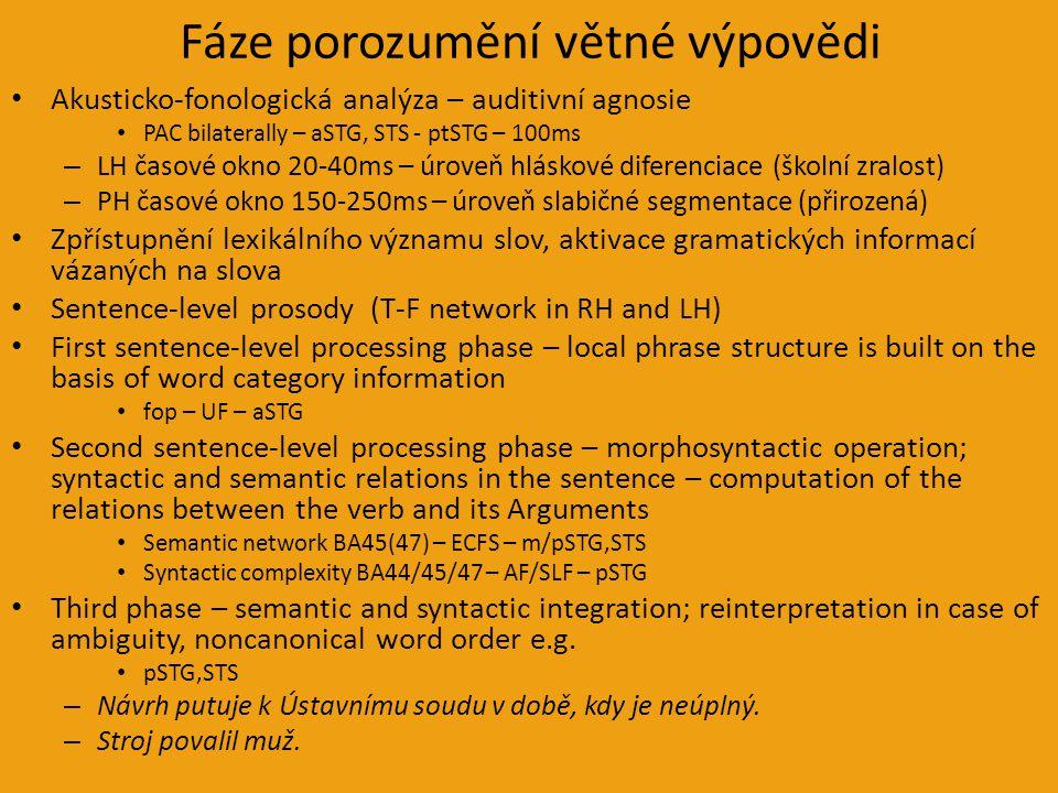 Fáze porozumění větné výpovědi Akusticko-fonologická analýza – auditivní agnosie PAC bilaterally – aSTG, STS - ptSTG – 100ms – LH časové okno 20-40ms – úroveň hláskové diferenciace (školní zralost) – PH časové okno 150-250ms – úroveň slabičné segmentace (přirozená) Zpřístupnění lexikálního významu slov, aktivace gramatických informací vázaných na slova Sentence-level prosody (T-F network in RH and LH) First sentence-level processing phase – local phrase structure is built on the basis of word category information fop – UF – aSTG Second sentence-level processing phase – morphosyntactic operation; syntactic and semantic relations in the sentence – computation of the relations between the verb and its Arguments Semantic network BA45(47) – ECFS – m/pSTG,STS Syntactic complexity BA44/45/47 – AF/SLF – pSTG Third phase – semantic and syntactic integration; reinterpretation in case of ambiguity, noncanonical word order e.g.