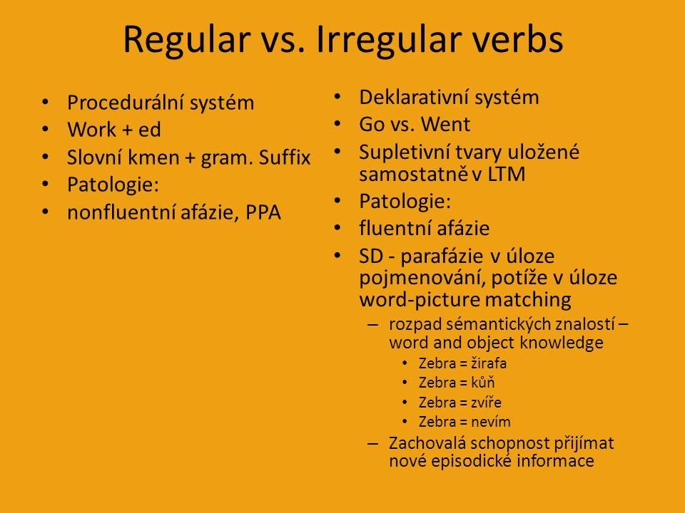 Regular vs.Irregular verbs Procedurální systém Work + ed Slovní kmen + gram.