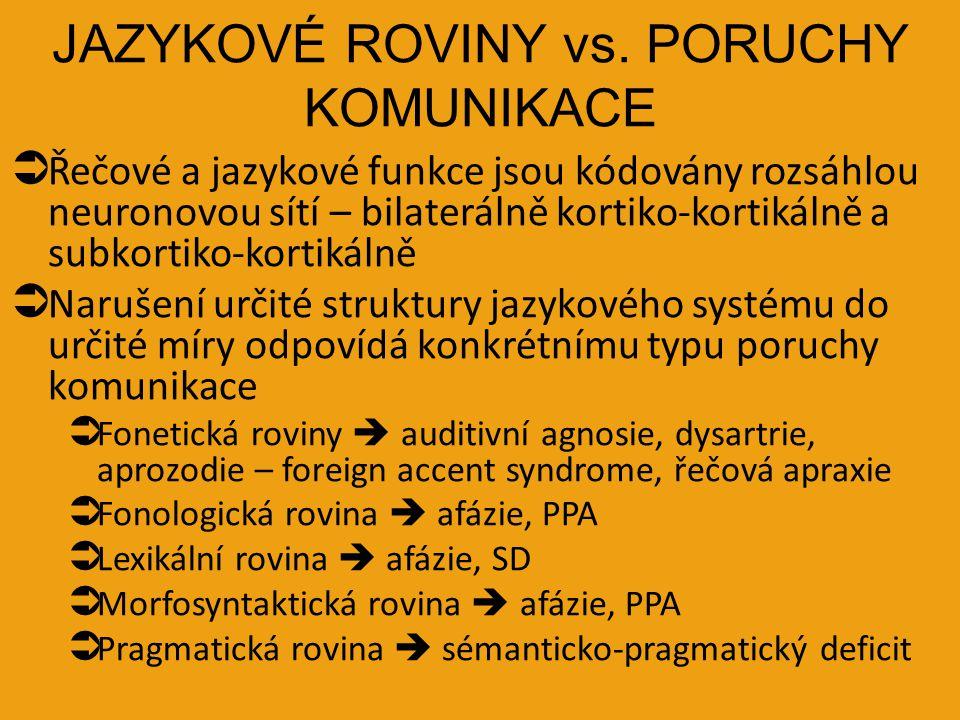 JAZYKOVÉ ROVINY vs.