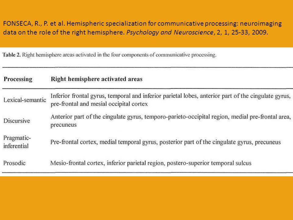 Konceptuálně-intenční systém Jazykový systém Somato-senzomotorický Systém (motorický, kinestetický, auditivní, vizuální) CNS+PNS Kognitivní funkce