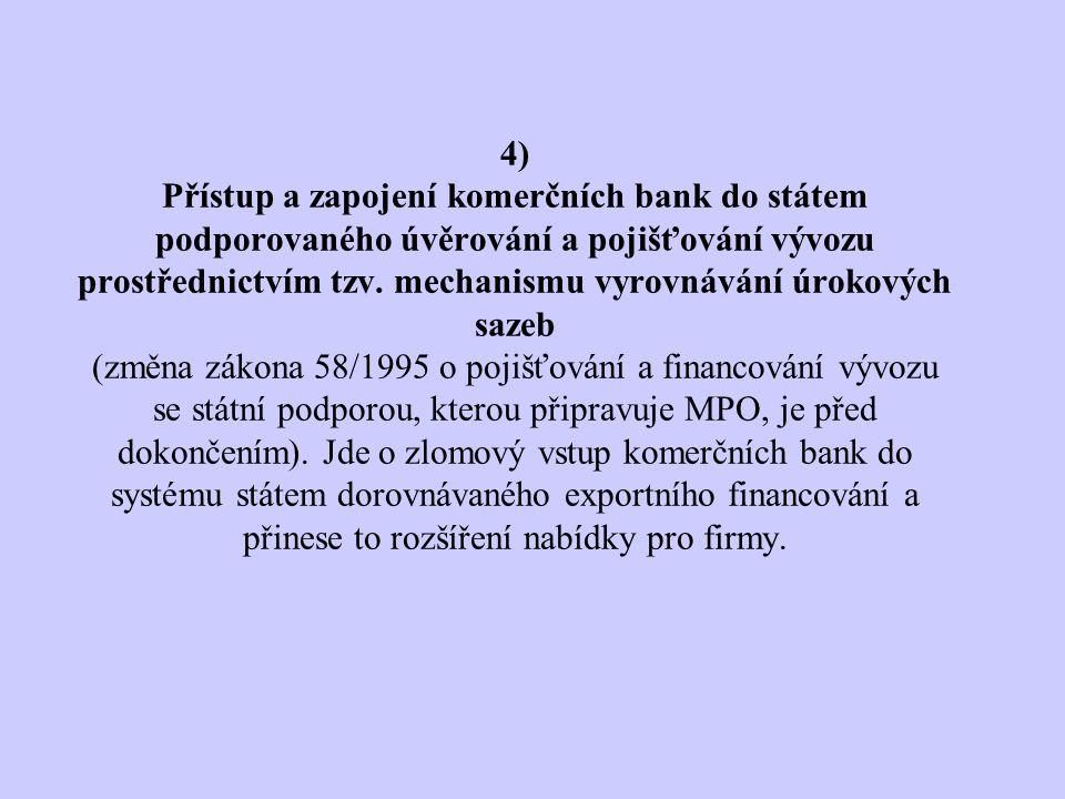 4) Přístup a zapojení komerčních bank do státem podporovaného úvěrování a pojišťování vývozu prostřednictvím tzv.