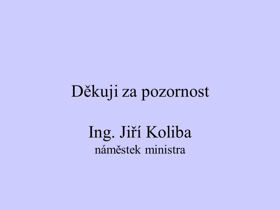 Děkuji za pozornost Ing. Jiří Koliba náměstek ministra