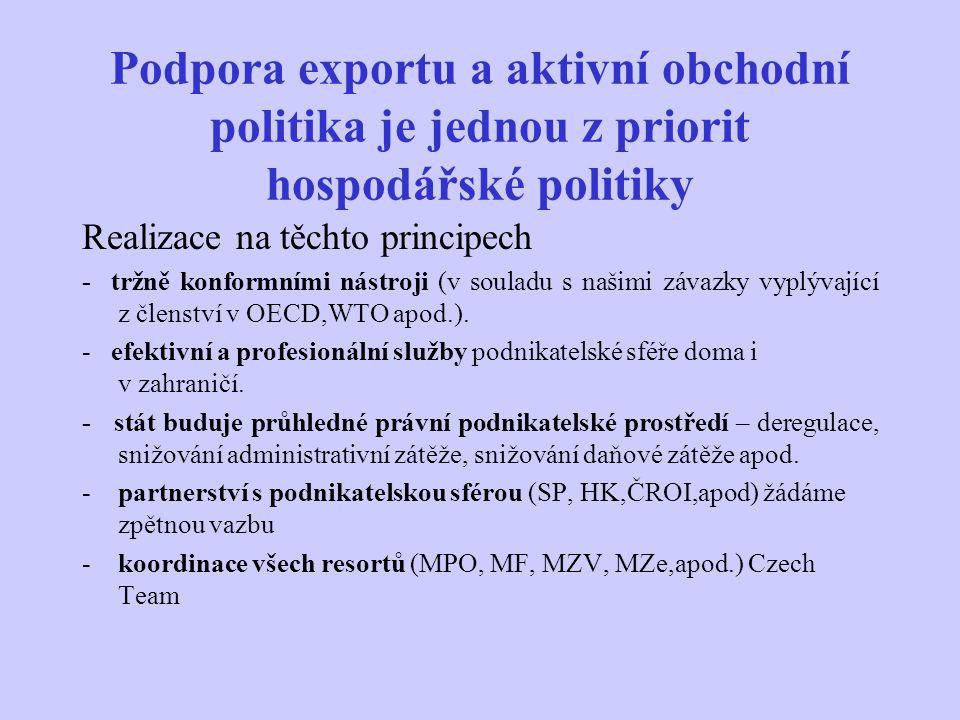 Podpora exportu a aktivní obchodní politika je jednou z priorit hospodářské politiky Realizace na těchto principech - tržně konformními nástroji (v souladu s našimi závazky vyplývající z členství v OECD,WTO apod.).