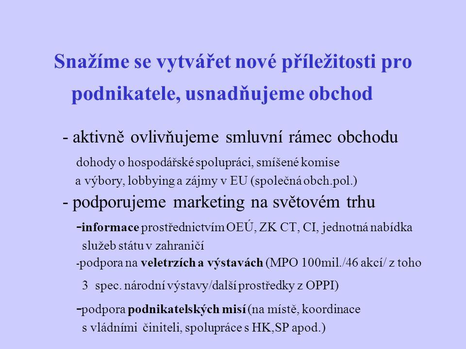 Efektivní a kvalitní služby státu přizpůsobování aktuálním potřebám firem a situaci na světovém trhu -ekonomická diplomacie 107 pracovníků/80 kanceláří/69 zemí, společný projekt MZV/MPO, úloha a podpora vedoucích ZÚ, týmová spolupráce, orientace na výsledky -zahraniční síť restrukturalizace sítě, nové (na míru šité) služby, podpora a asistence na místě, -CzechTrade, CzechInvest sloučení služeb a zahr.