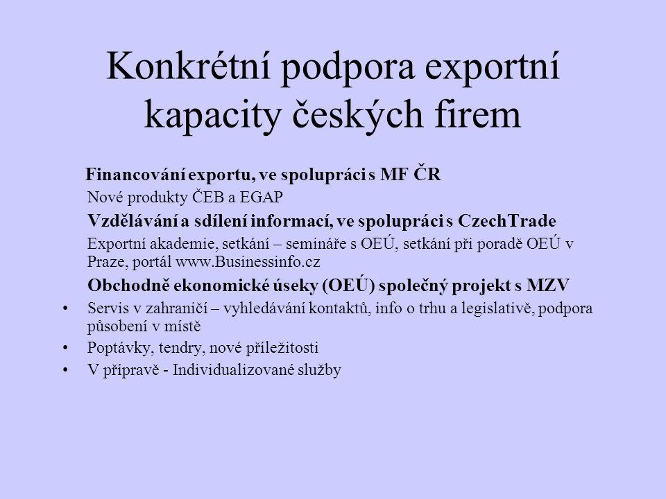 Pro zlepšení komunikace státu s podnikatelskou sférou vznikla v pol.