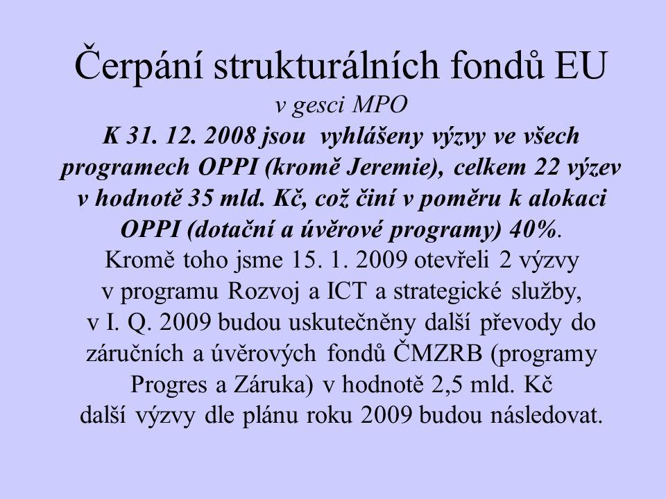 Čerpání strukturálních fondů EU v gesci MPO K 31. 12.
