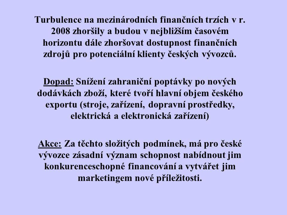 Turbulence na mezinárodních finančních trzích v r.
