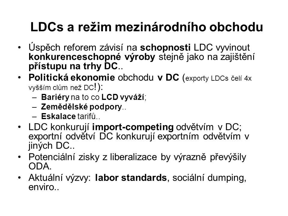 LDCs a režim mezinárodního obchodu Úspěch reforem závisí na schopnosti LDC vyvinout konkurenceschopné výroby stejně jako na zajištění přístupu na trhy DC..