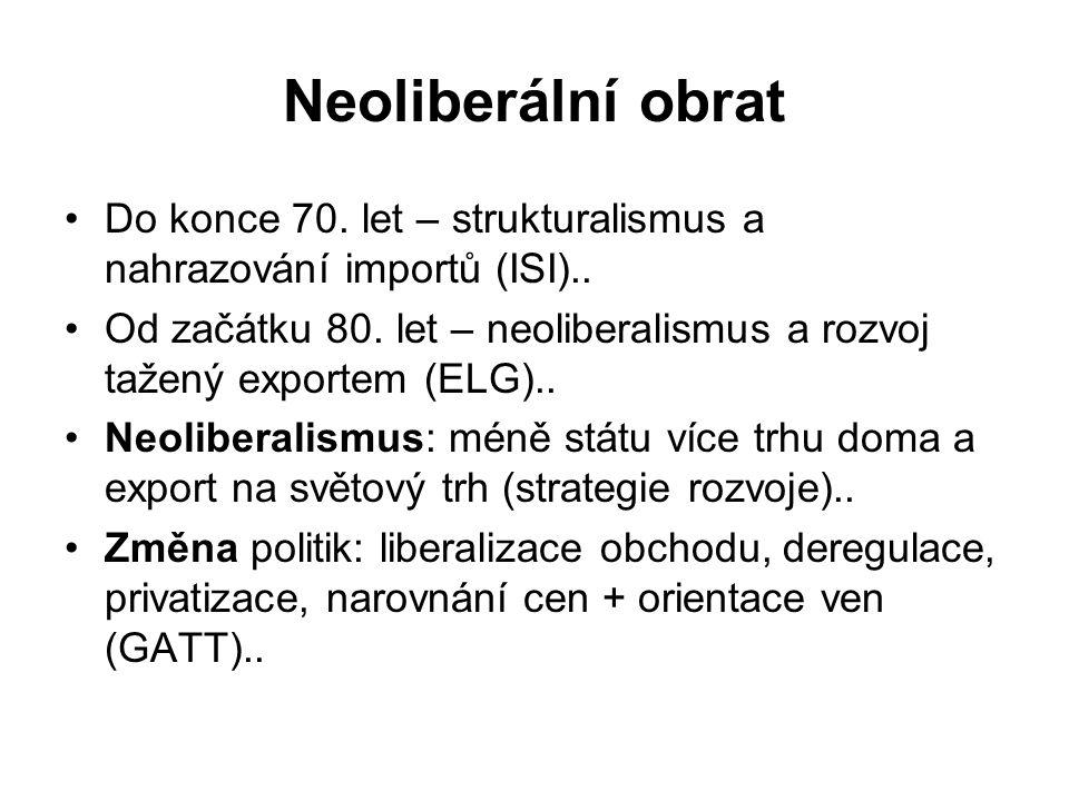 Neoliberální obrat Do konce 70.let – strukturalismus a nahrazování importů (ISI)..