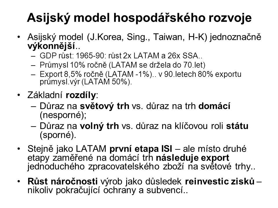 Asijský model hospodářského rozvoje Asijský model (J.Korea, Sing., Taiwan, H-K) jednoznačně výkonnější..