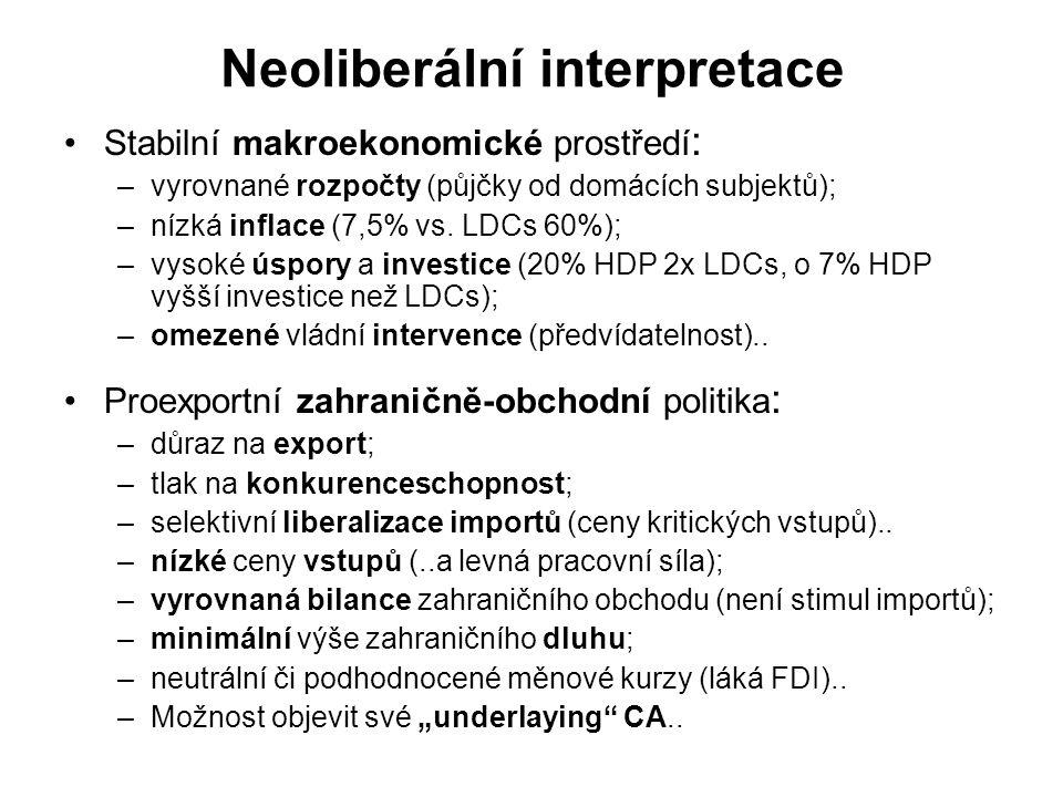 Neoliberální interpretace Stabilní makroekonomické prostředí : –vyrovnané rozpočty (půjčky od domácích subjektů); –nízká inflace (7,5% vs.