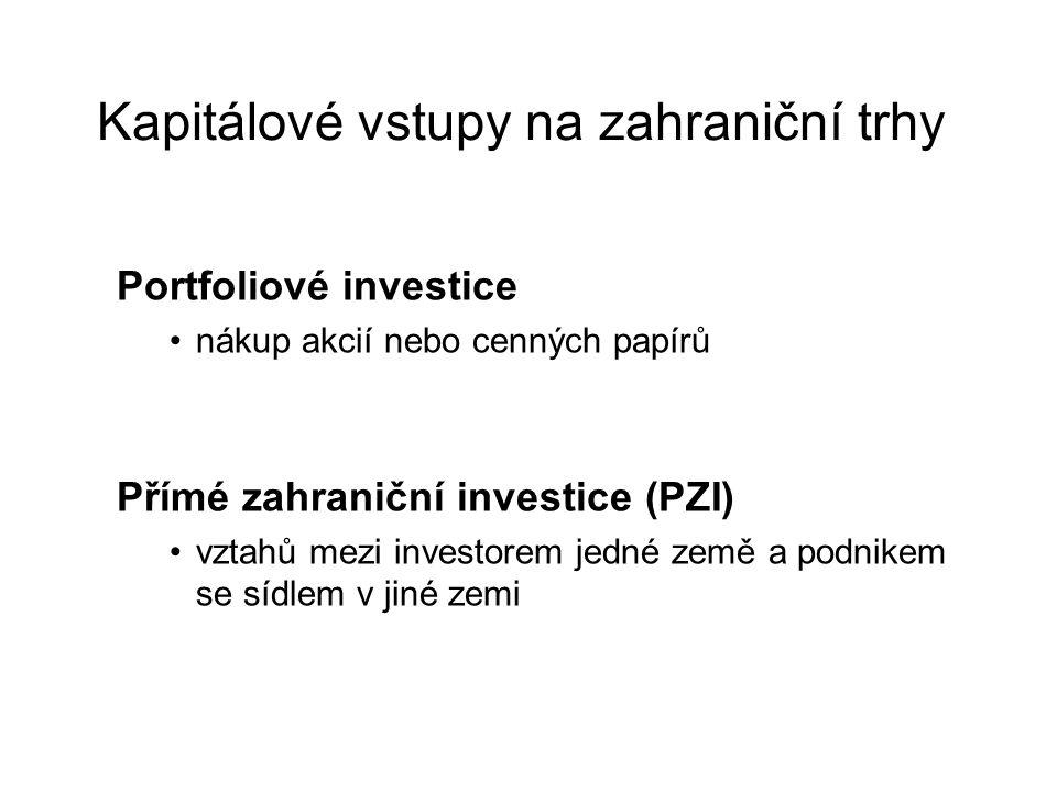 Kapitálové vstupy na zahraniční trhy Portfoliové investice nákup akcií nebo cenných papírů Přímé zahraniční investice (PZI) vztahů mezi investorem jedné země a podnikem se sídlem v jiné zemi