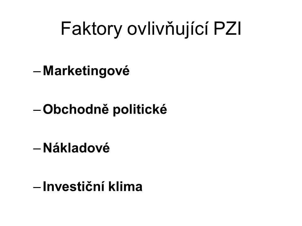 Faktory ovlivňující PZI –Marketingové –Obchodně politické –Nákladové –Investiční klima