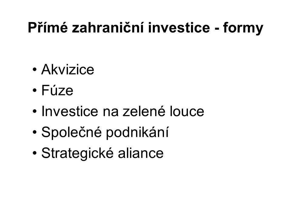 Přímé zahraniční investice - formy Akvizice Fúze Investice na zelené louce Společné podnikání Strategické aliance