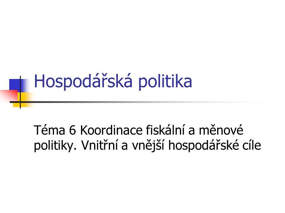 Hospodářská politika Téma 6 Koordinace fiskální a měnové politiky. Vnitřní a vnější hospodářské cíle