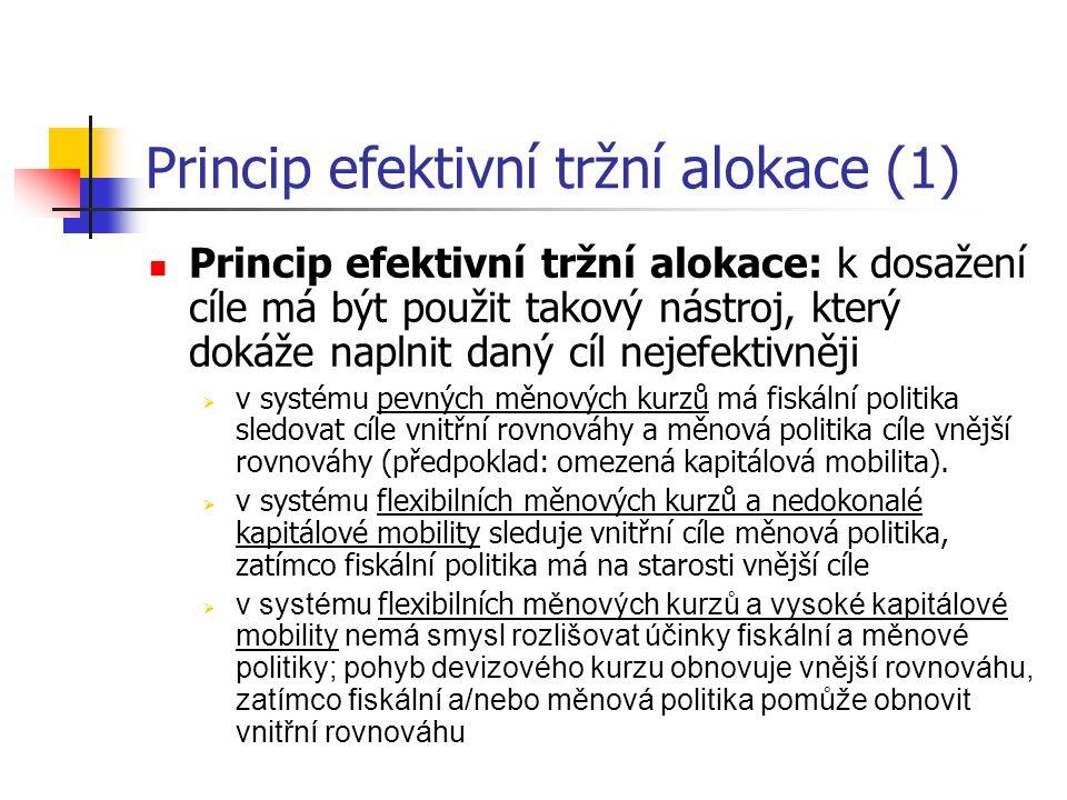 Princip efektivní tržní alokace (1) Princip efektivní tržní alokace: k dosažení cíle má být použit takový nástroj, který dokáže naplnit daný cíl nejef