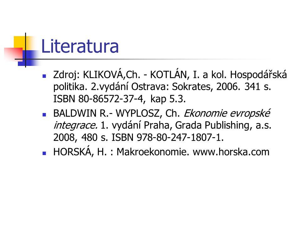 Literatura Zdroj: KLIKOVÁ,Ch. - KOTLÁN, I. a kol. Hospodářská politika. 2.vydání Ostrava: Sokrates, 2006. 341 s. ISBN 80-86572-37-4, kap 5.3. BALDWIN