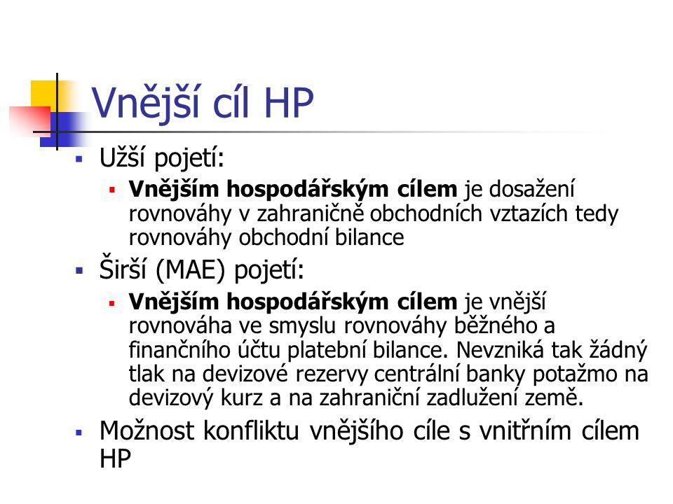 Vnější cíl HP  Užší pojetí:  Vnějším hospodářským cílem je dosažení rovnováhy v zahraničně obchodních vztazích tedy rovnováhy obchodní bilance  Šir