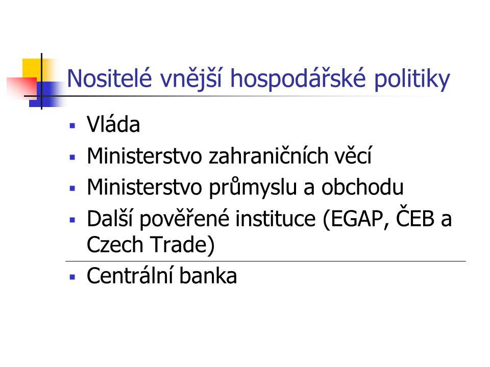 Nositelé vnější hospodářské politiky  Vláda  Ministerstvo zahraničních věcí  Ministerstvo průmyslu a obchodu  Další pověřené instituce (EGAP, ČEB