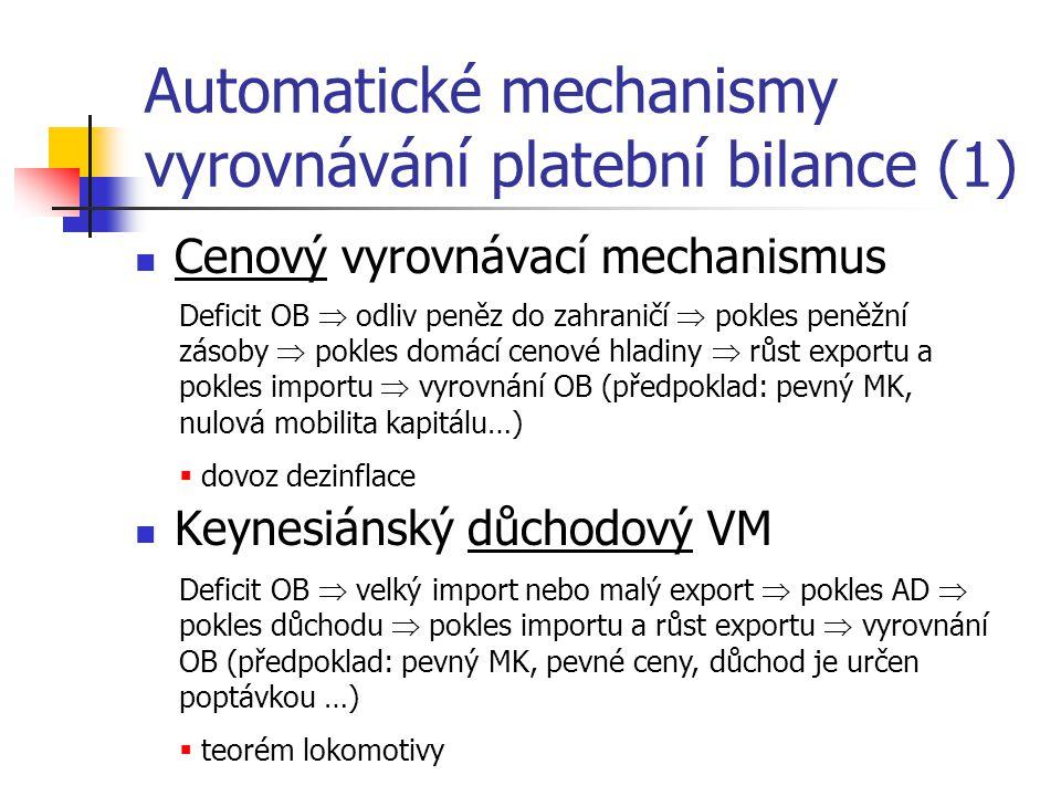 Automatické mechanismy vyrovnávání platební bilance (1) Cenový vyrovnávací mechanismus Keynesiánský důchodový VM Deficit OB  odliv peněz do zahraničí