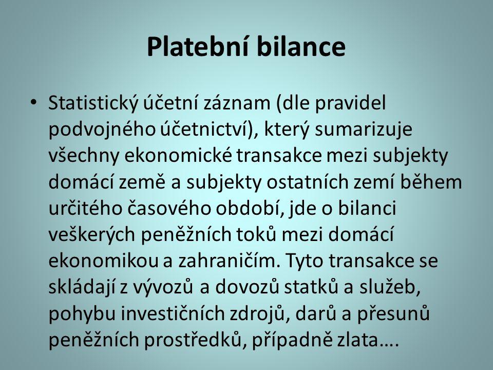 Platební bilance Statistický účetní záznam (dle pravidel podvojného účetnictví), který sumarizuje všechny ekonomické transakce mezi subjekty domácí ze