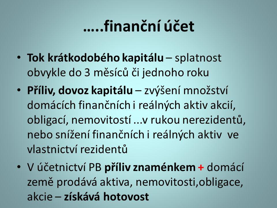 …..finanční účet Tok krátkodobého kapitálu – splatnost obvykle do 3 měsíců či jednoho roku Příliv, dovoz kapitálu – zvýšení množství domácích finanční
